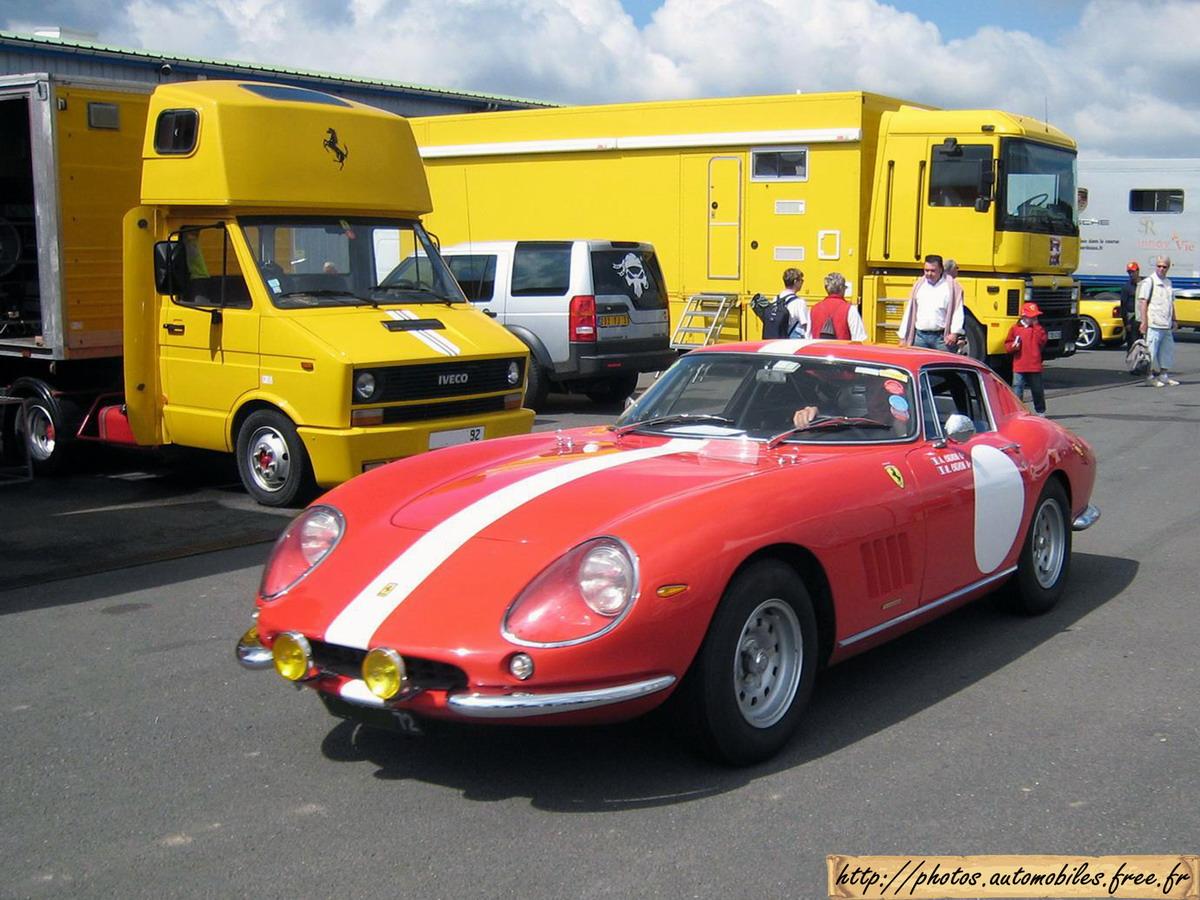 Trend Cars News: BBR Models: 1967 Ferrari 275 GTS/4 NART - Red ...